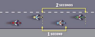 jarak aman motor