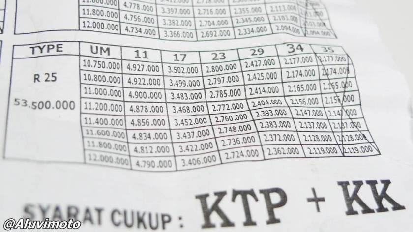 aluvimoto yamaha r25 kredit angsuran tabel