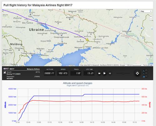 rute penerbangan mh17 aluvimoto