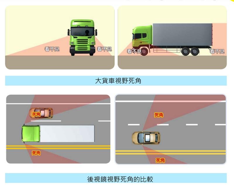 blindspot truk aluvimoto