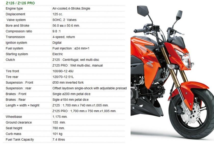 spesifikasi z125 pro aluvimoto