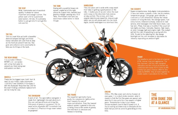 KTM_Features_map-lo