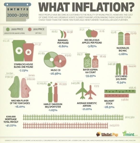 inflasi-amerika